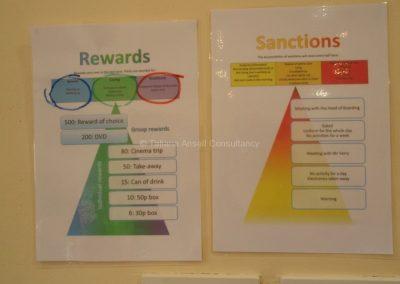Схема поощрений и санкций на стене в общежитии мальчиков